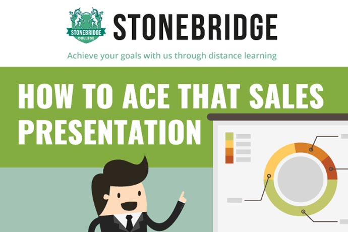 How to ace your sales presentations
