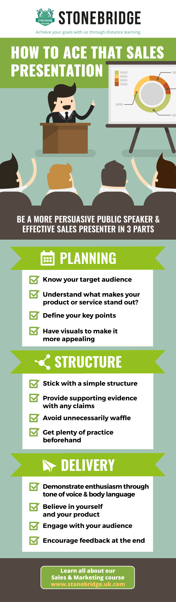 How to ace that sales presentation