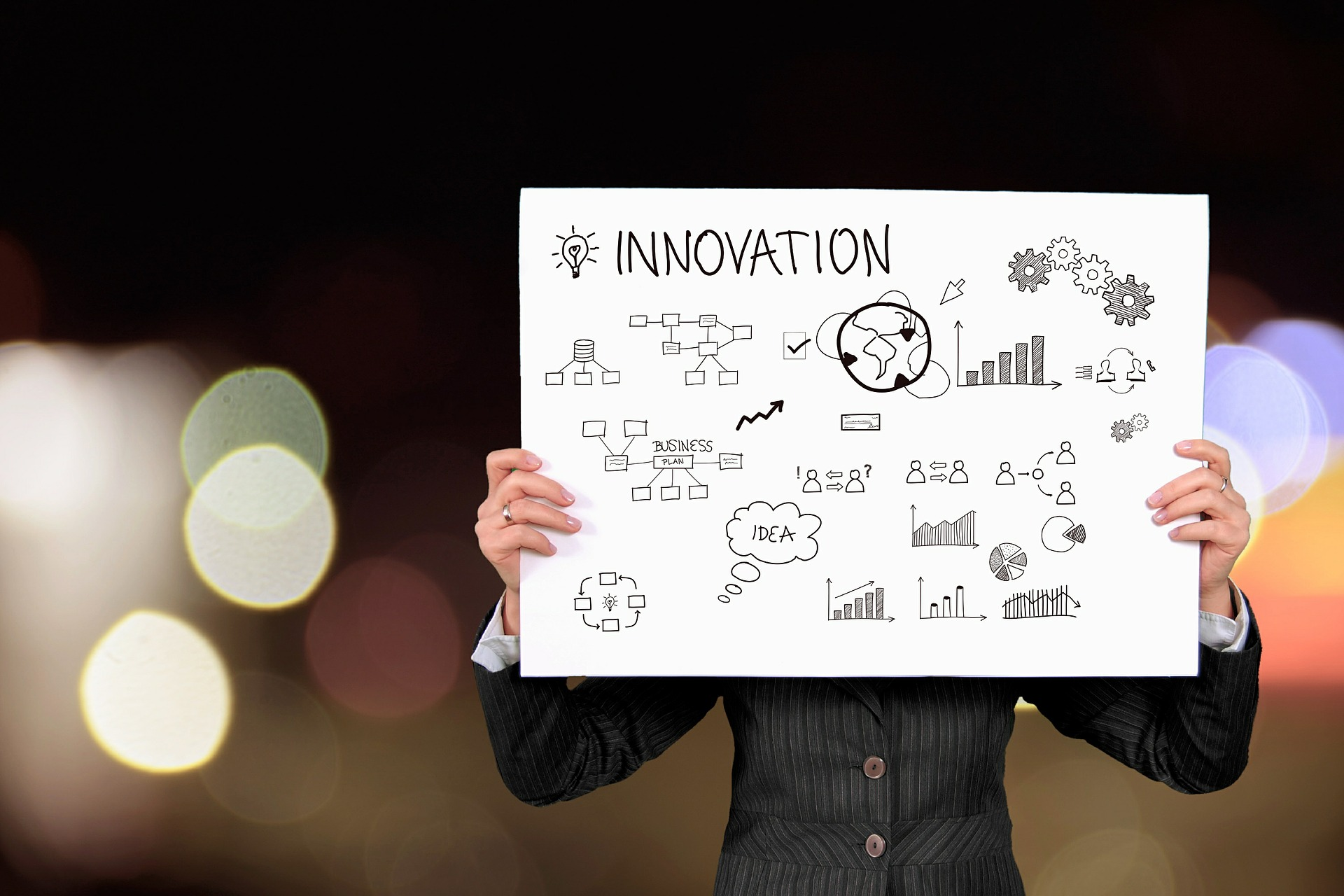 Business start up - planning the operations - innovation