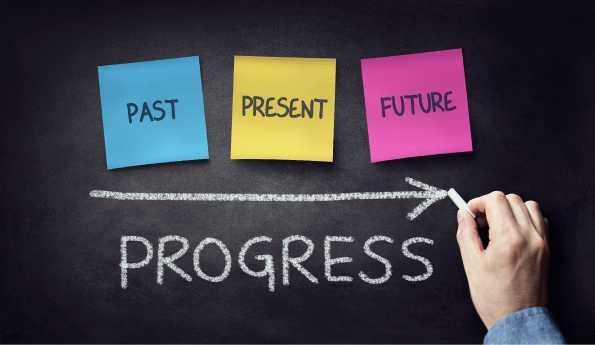 Blackboard with 'progress' written on it in chalk, with an arrow pointing right. Above are 3 post-it notes: one with 'past' on it, the second with 'present' and the third note with 'future' written on.